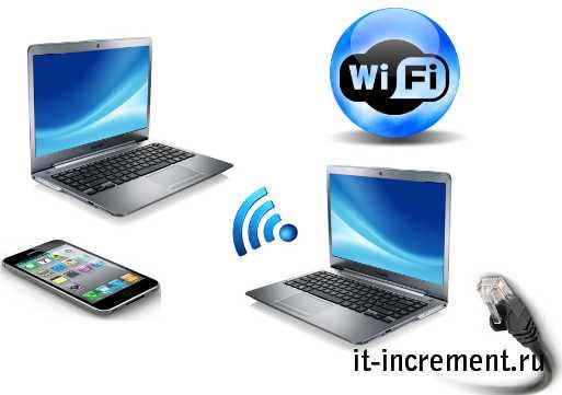 kak nastroit wifi