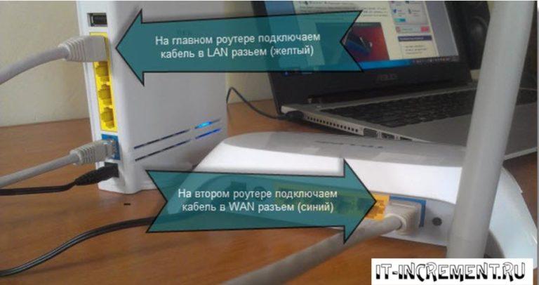 Как связать два компьютера через роутер