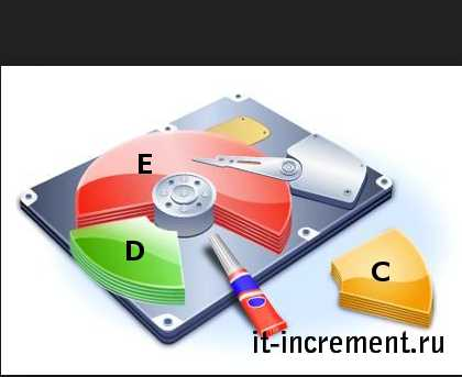 kak razdelit jestkiy disk na razdely