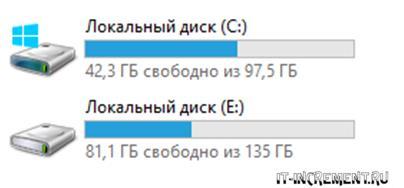 diski komputera