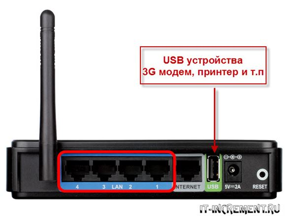 router s usb modemom