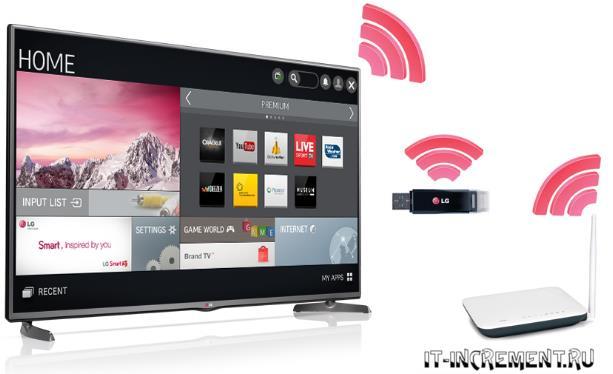 televizor s wifi