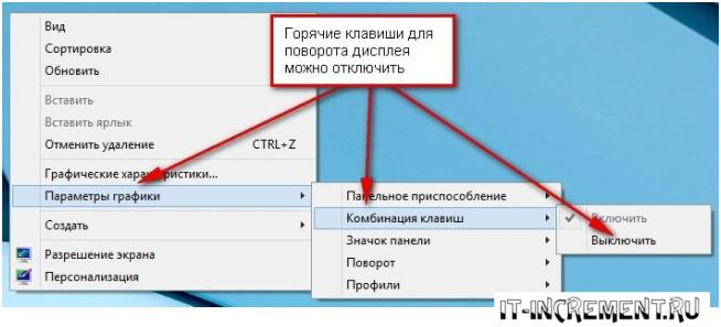 parametru grafiki